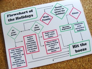 Flowchart Holiday Card